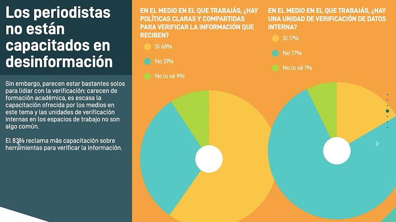Desinformación Argentina