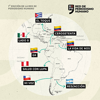 Red de Periodismo Humano de Latinoamérica