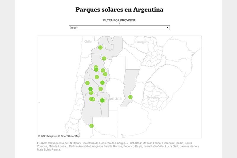 parques solares, La Nación (Argentina)